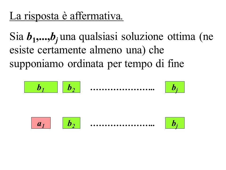 La risposta è affermativa. Sia b 1,...,b j una qualsiasi soluzione ottima (ne esiste certamente almeno una) che supponiamo ordinata per tempo di fine