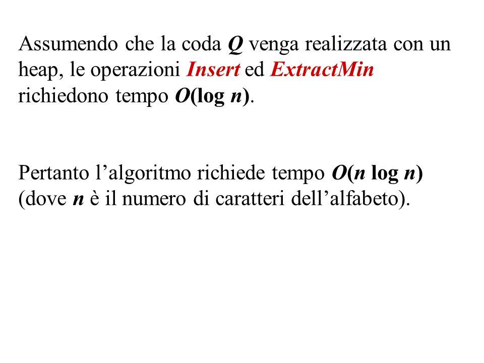 Assumendo che la coda Q venga realizzata con un heap, le operazioni Insert ed ExtractMin richiedono tempo O(log n). Pertanto lalgoritmo richiede tempo