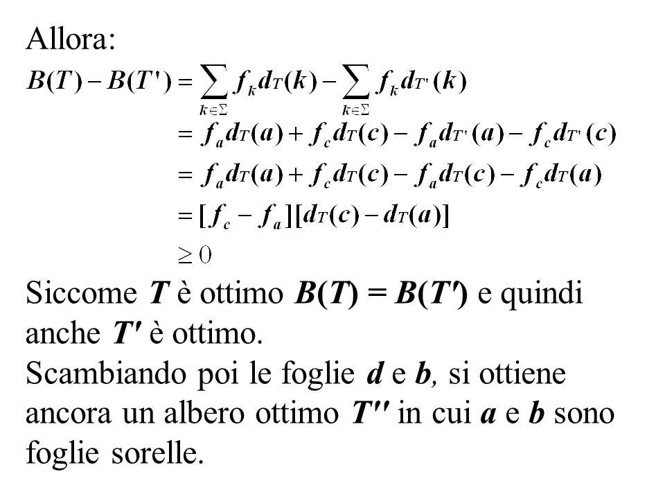Allora: Siccome T è ottimo B(T) = B(T') e quindi anche T' è ottimo. Scambiando poi le foglie d e b, si ottiene ancora un albero ottimo T'' in cui a e