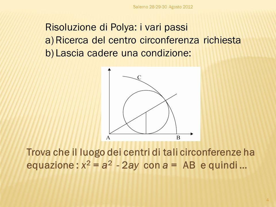 Risoluzione di Polya: i vari passi a)Ricerca del centro circonferenza richiesta b)Lascia cadere una condizione: Trova che il luogo dei centri di tali circonferenze ha equazione : x 2 = a 2 - 2ay con a = AB e quindi … Salerno 28-29-30 Agosto 2012 4