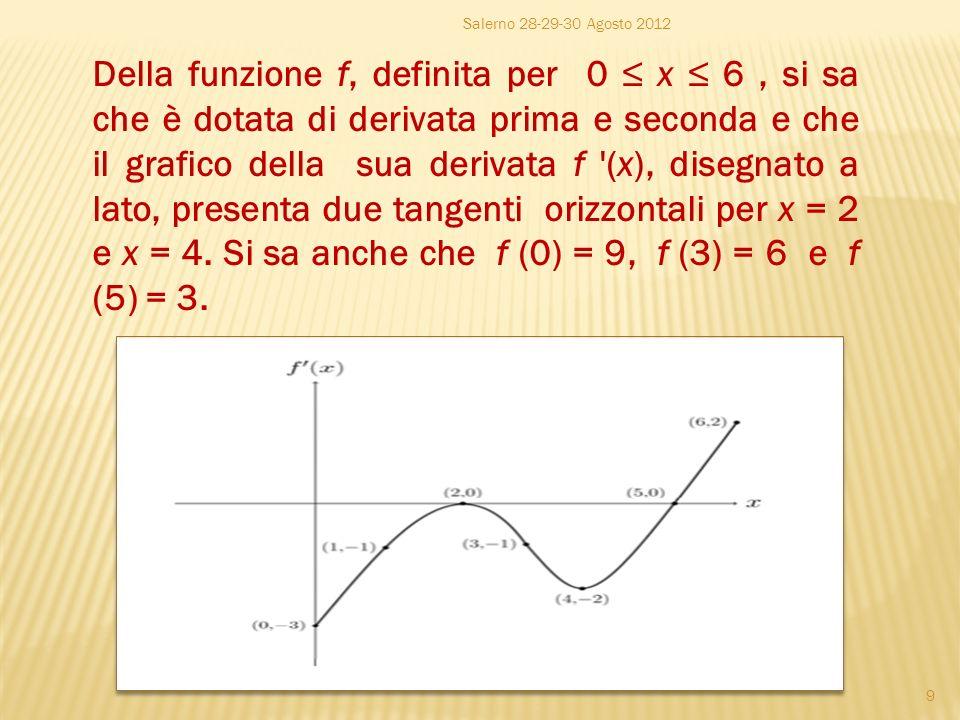 Della funzione f, definita per 0 x 6, si sa che è dotata di derivata prima e seconda e che il grafico della sua derivata f (x), disegnato a lato, presenta due tangenti orizzontali per x = 2 e x = 4.