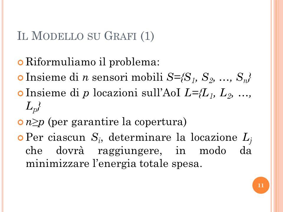 I L M ODELLO SU G RAFI (1) Riformuliamo il problema: Insieme di n sensori mobili S={S 1, S 2, …, S n } Insieme di p locazioni sullAoI L={L 1, L 2, …,