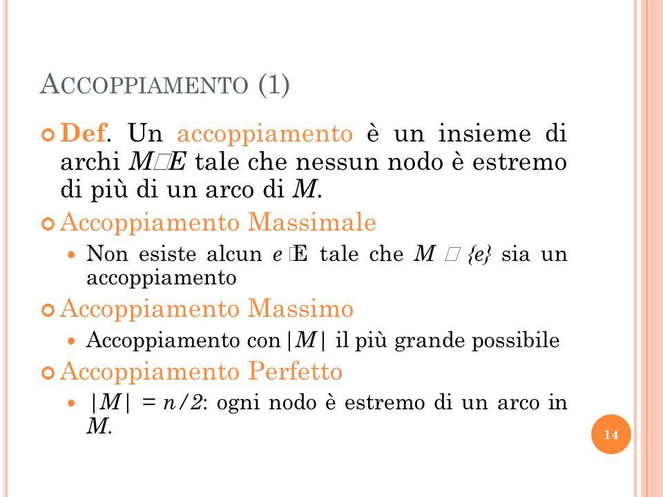 A CCOPPIAMENTO (1) Def. Un accoppiamento è un insieme di archi M E tale che nessun nodo è estremo di più di un arco di M. Accoppiamento Massimale Non