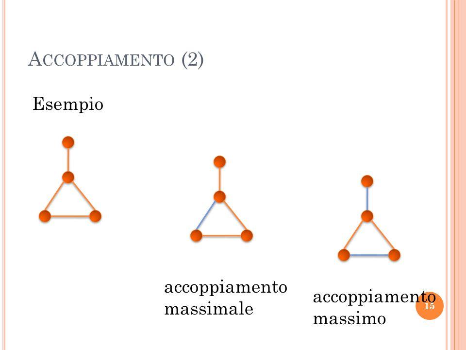 A CCOPPIAMENTO (2) 15 Esempio accoppiamento massimale accoppiamento massimo