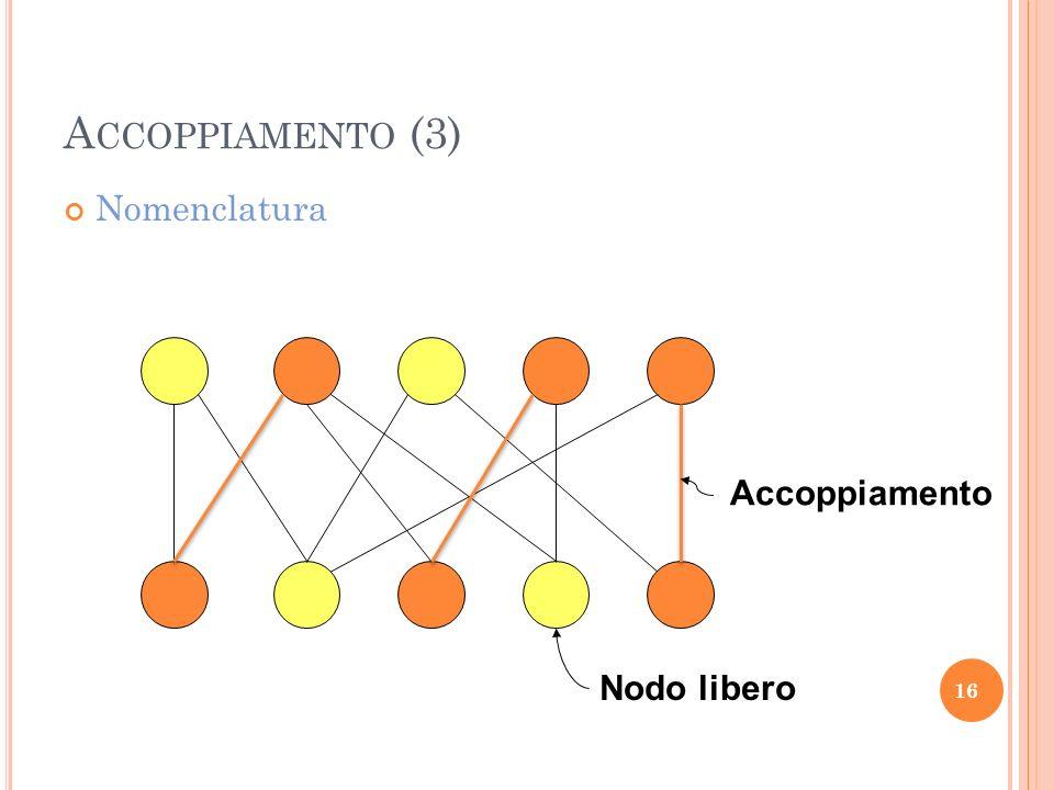 A CCOPPIAMENTO (3) Nomenclatura 16 Accoppiamento Nodo libero