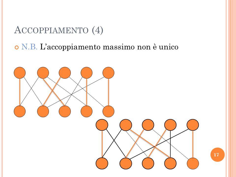 A CCOPPIAMENTO (4) N.B. Laccoppiamento massimo non è unico 17