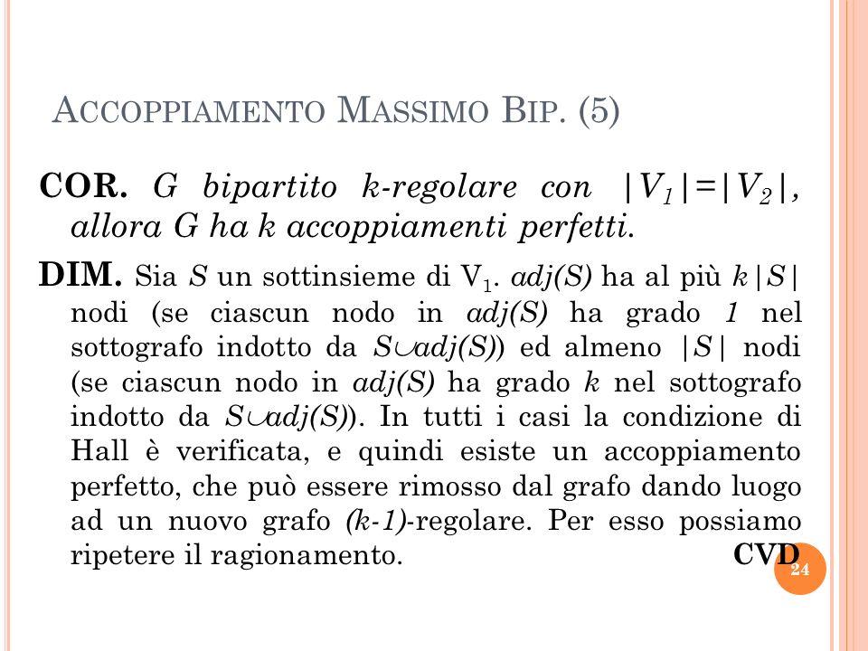 A CCOPPIAMENTO M ASSIMO B IP. (5) COR. G bipartito k-regolare con |V 1 |=|V 2 |, allora G ha k accoppiamenti perfetti. DIM. Sia S un sottinsieme di V