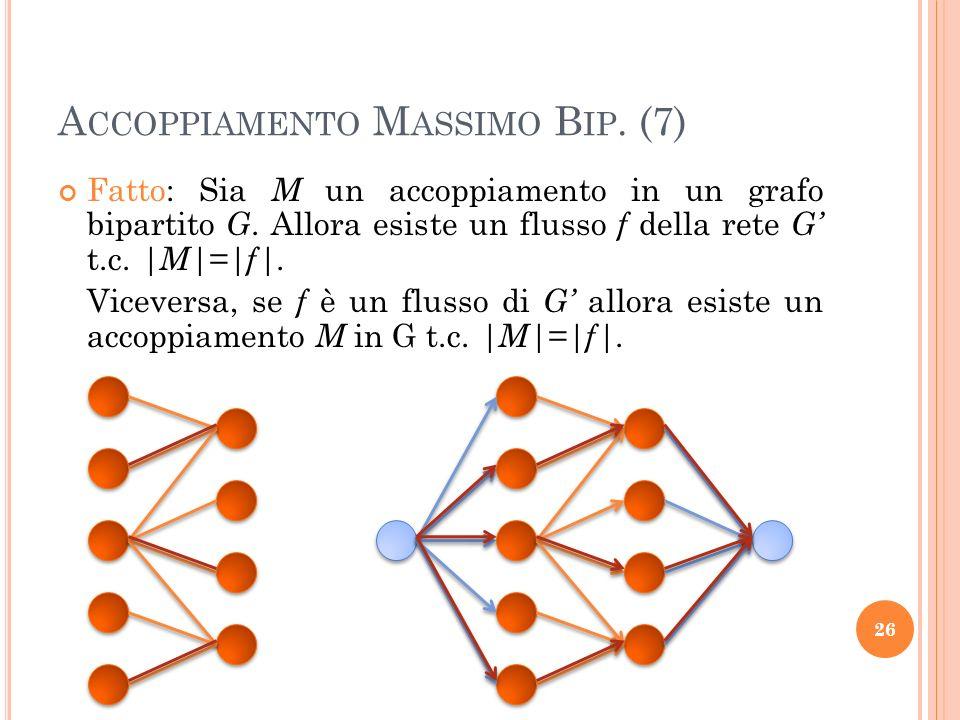 Fatto: Sia M un accoppiamento in un grafo bipartito G. Allora esiste un flusso f della rete G t.c. |M|=|f|. Viceversa, se f è un flusso di G allora es