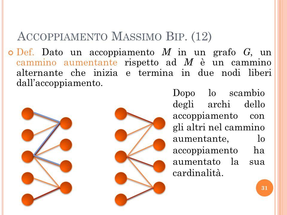 Def. Dato un accoppiamento M in un grafo G, un cammino aumentante rispetto ad M è un cammino alternante che inizia e termina in due nodi liberi dallac