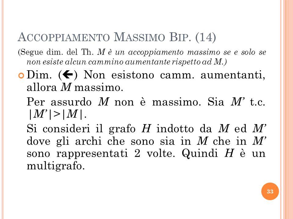 (Segue dim. del Th. M è un accoppiamento massimo se e solo se non esiste alcun cammino aumentante rispetto ad M.) Dim. ( ) Non esistono camm. aumentan