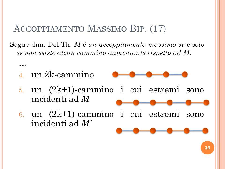Segue dim. Del Th. M è un accoppiamento massimo se e solo se non esiste alcun cammino aumentante rispetto ad M. … 4. un 2k-cammino 5. un (2k+1)-cammin