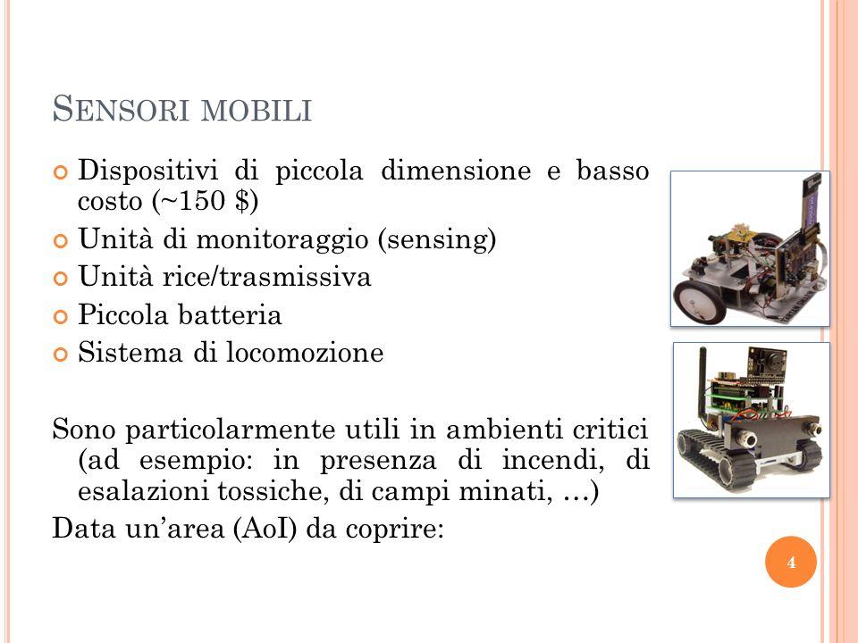 S ENSORI MOBILI Dispositivi di piccola dimensione e basso costo (~150 $) Unità di monitoraggio (sensing) Unità rice/trasmissiva Piccola batteria Siste