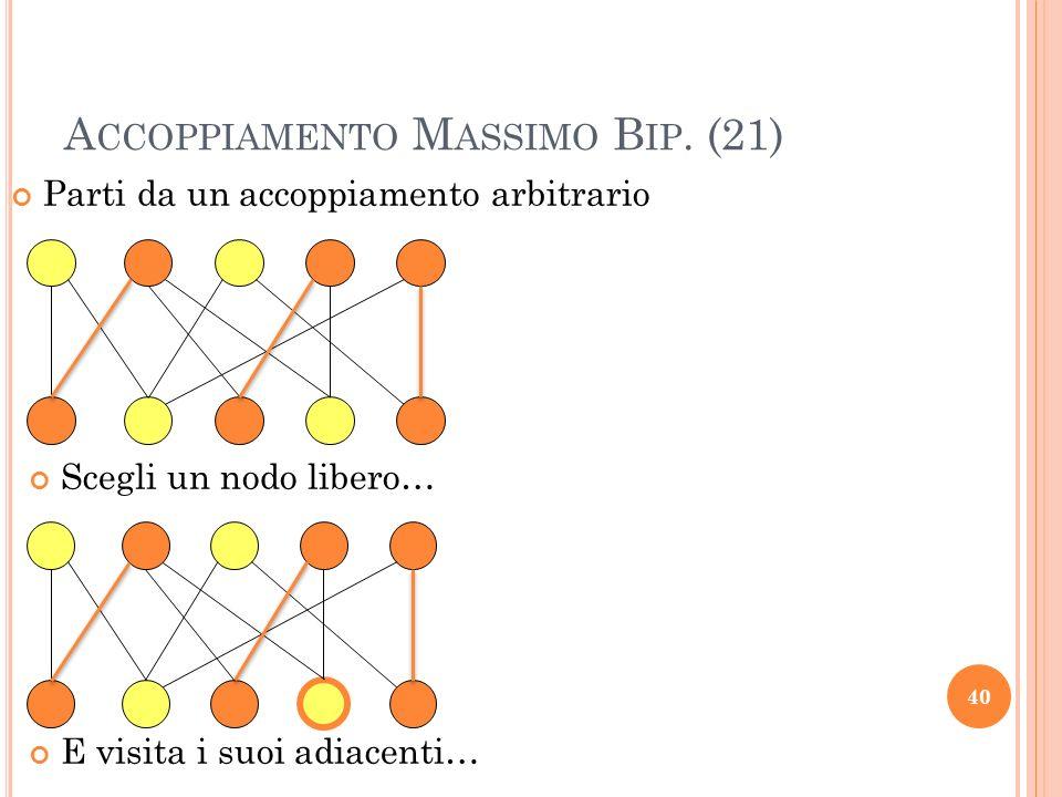 A CCOPPIAMENTO M ASSIMO B IP. (21) Parti da un accoppiamento arbitrario 40 Scegli un nodo libero… E visita i suoi adiacenti…