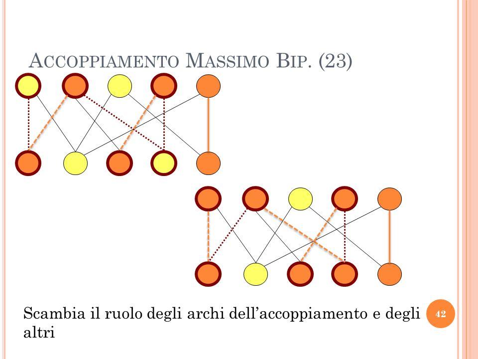 A CCOPPIAMENTO M ASSIMO B IP. (23) 42 Scambia il ruolo degli archi dellaccoppiamento e degli altri