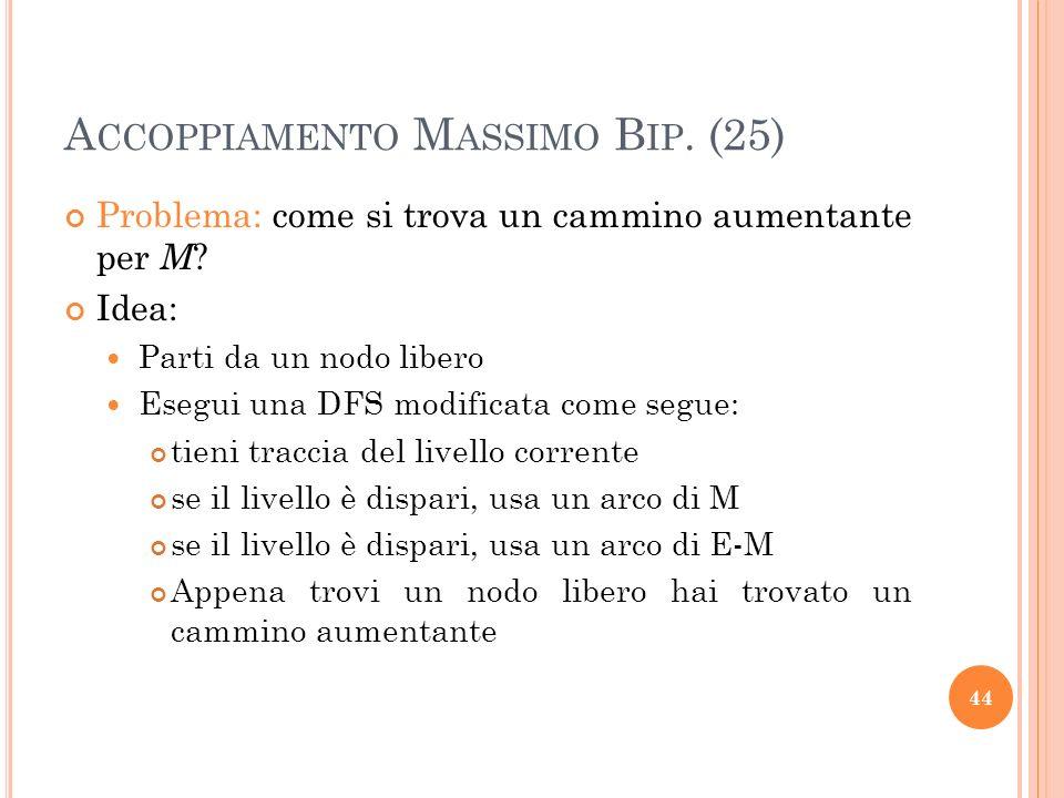 A CCOPPIAMENTO M ASSIMO B IP. (25) Problema: come si trova un cammino aumentante per M ? Idea: Parti da un nodo libero Esegui una DFS modificata come
