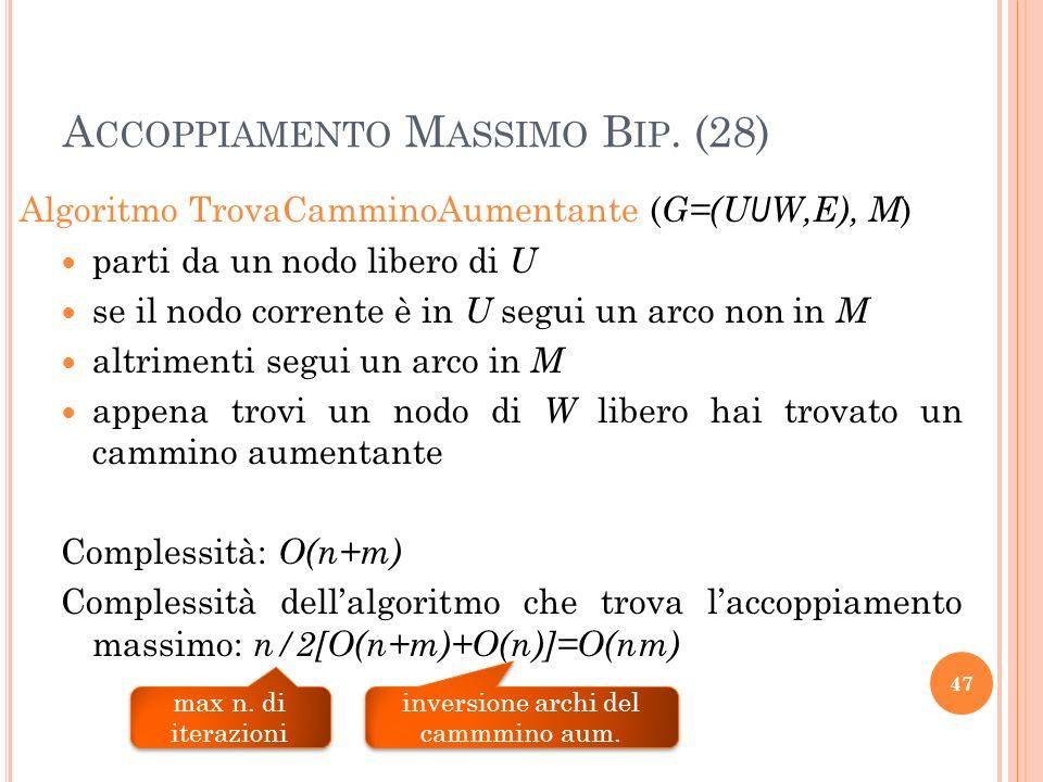 A CCOPPIAMENTO M ASSIMO B IP. (28) Algoritmo TrovaCamminoAumentante ( G=(U U W,E), M ) parti da un nodo libero di U se il nodo corrente è in U segui u