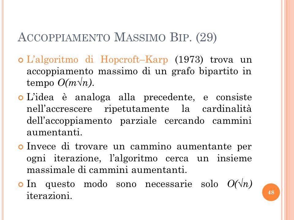 A CCOPPIAMENTO M ASSIMO B IP. (29) Lalgoritmo di Hopcroft–Karp (1973) trova un accoppiamento massimo di un grafo bipartito in tempo O(mn). Lidea è ana