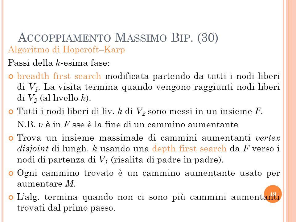 A CCOPPIAMENTO M ASSIMO B IP. (30) Algoritmo di Hopcroft–Karp Passi della k -esima fase: breadth first search modificata partendo da tutti i nodi libe