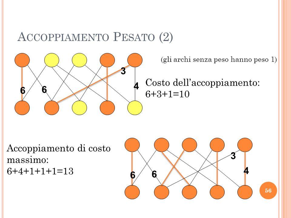 A CCOPPIAMENTO P ESATO (2) 56 4 6 6 3 Costo dellaccoppiamento: 6+3+1=10 4 6 6 3 Accoppiamento di costo massimo: 6+4+1+1+1=13 (gli archi senza peso han