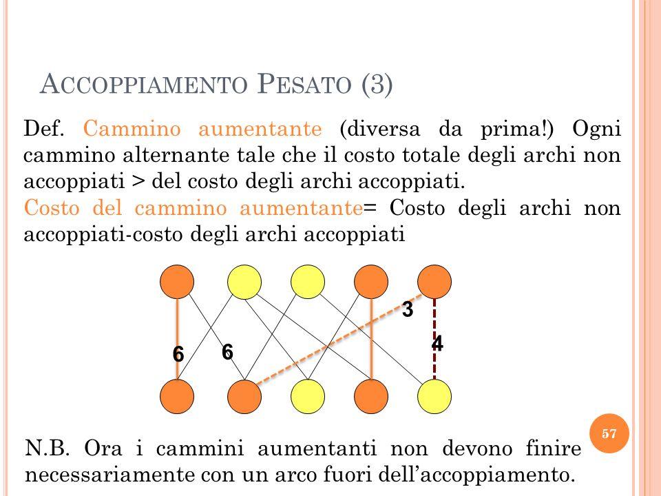 A CCOPPIAMENTO P ESATO (3) 57 Def. Cammino aumentante (diversa da prima!) Ogni cammino alternante tale che il costo totale degli archi non accoppiati