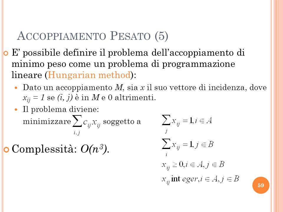 A CCOPPIAMENTO P ESATO (5) E possibile definire il problema dellaccoppiamento di minimo peso come un problema di programmazione lineare (Hungarian met