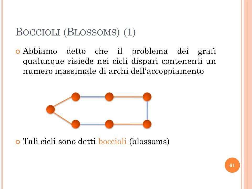 B OCCIOLI (B LOSSOMS ) (1) Abbiamo detto che il problema dei grafi qualunque risiede nei cicli dispari contenenti un numero massimale di archi dellacc