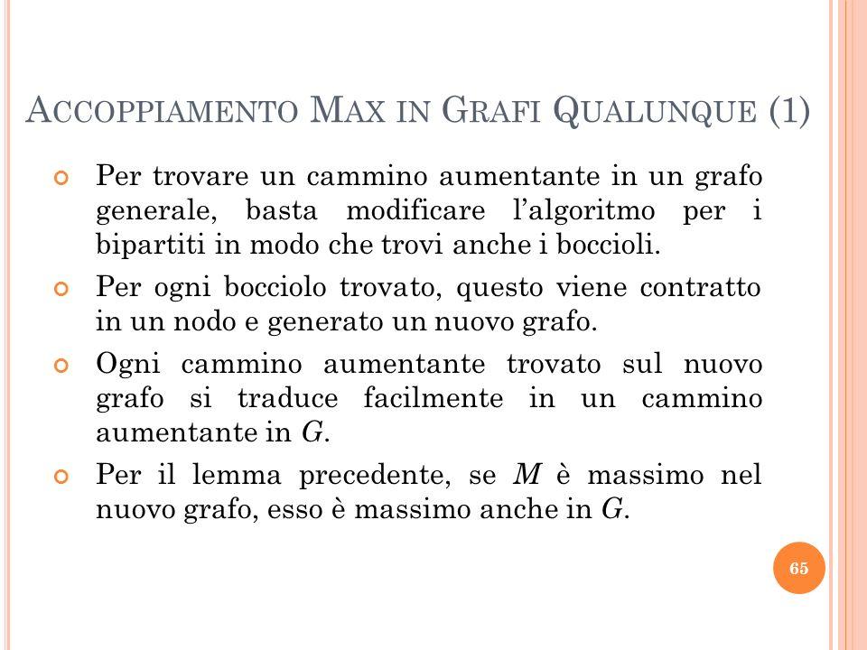 A CCOPPIAMENTO M AX IN G RAFI Q UALUNQUE (1) Per trovare un cammino aumentante in un grafo generale, basta modificare lalgoritmo per i bipartiti in mo