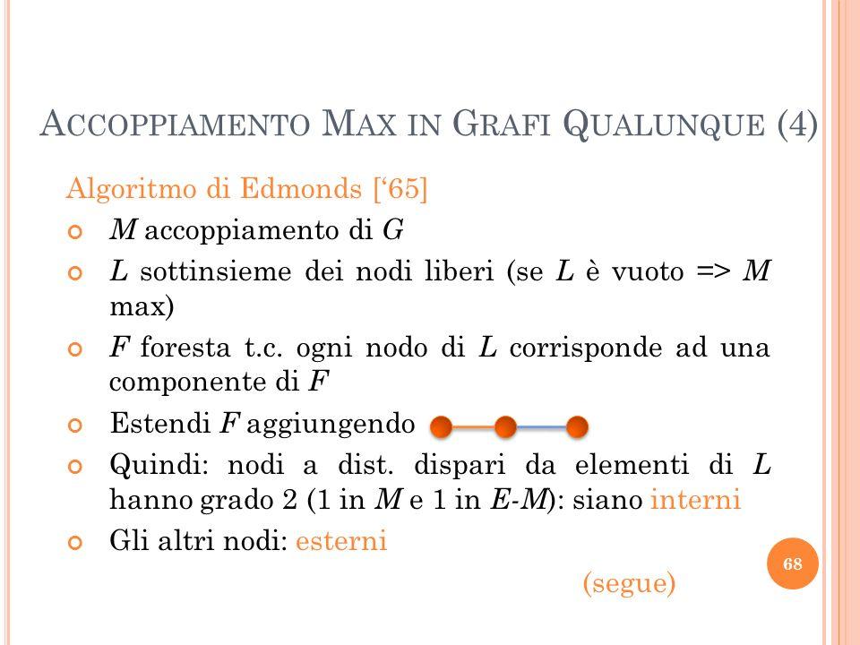 68 A CCOPPIAMENTO M AX IN G RAFI Q UALUNQUE (4) Algoritmo di Edmonds [65] M accoppiamento di G L sottinsieme dei nodi liberi (se L è vuoto => M max) F
