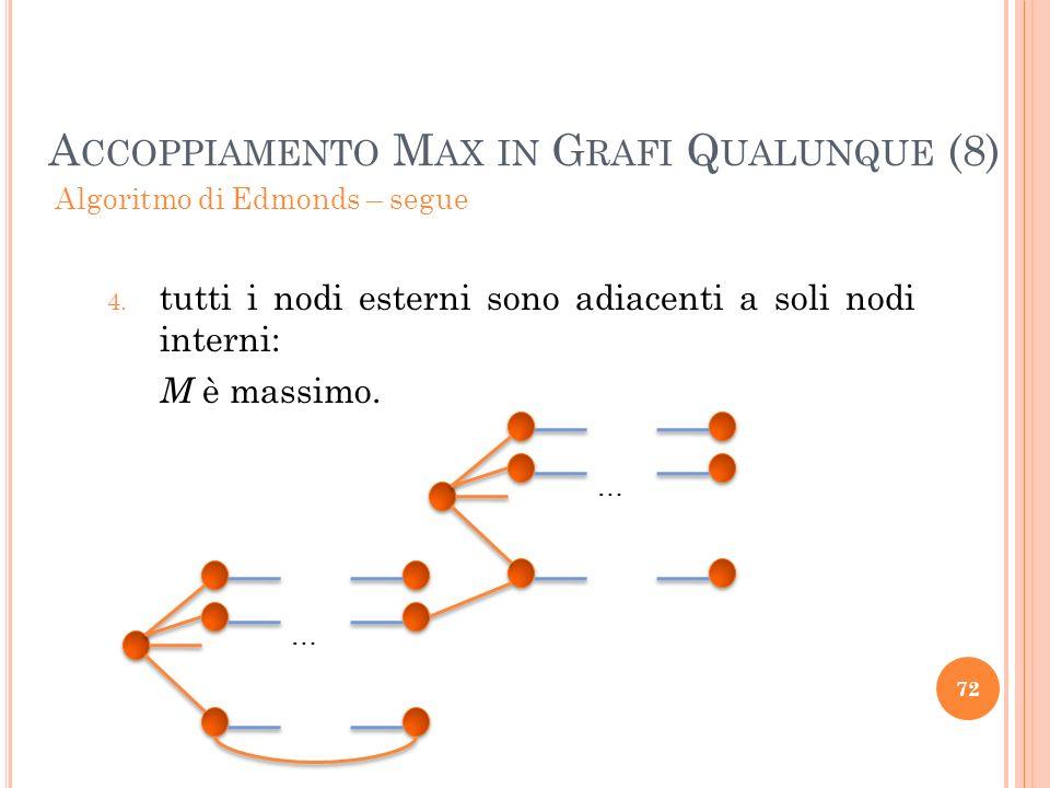 72 A CCOPPIAMENTO M AX IN G RAFI Q UALUNQUE (8) Algoritmo di Edmonds – segue 4. tutti i nodi esterni sono adiacenti a soli nodi interni: M è massimo.