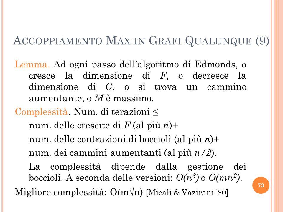 73 A CCOPPIAMENTO M AX IN G RAFI Q UALUNQUE (9) Lemma. Ad ogni passo dellalgoritmo di Edmonds, o cresce la dimensione di F, o decresce la dimensione d