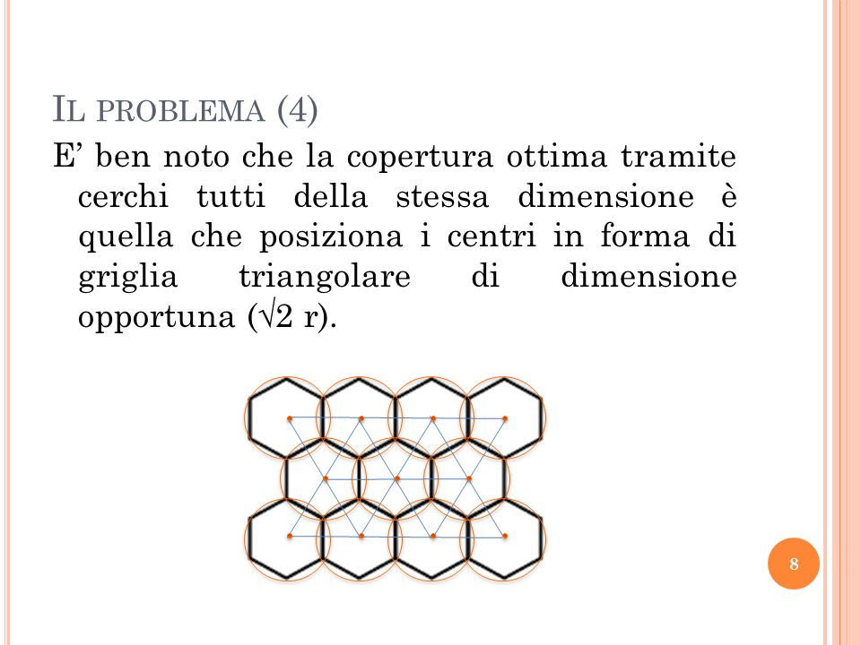 I L PROBLEMA (4) E ben noto che la copertura ottima tramite cerchi tutti della stessa dimensione è quella che posiziona i centri in forma di griglia t