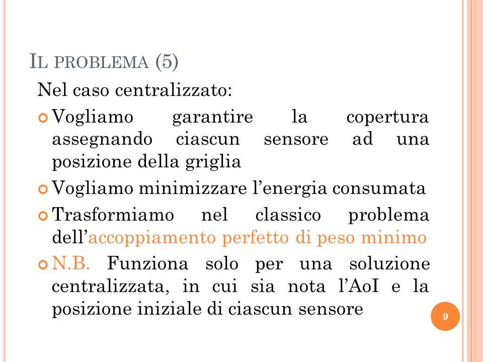 70 A CCOPPIAMENTO M AX IN G RAFI Q UALUNQUE (6) Algoritmo di Edmonds – segue 2.