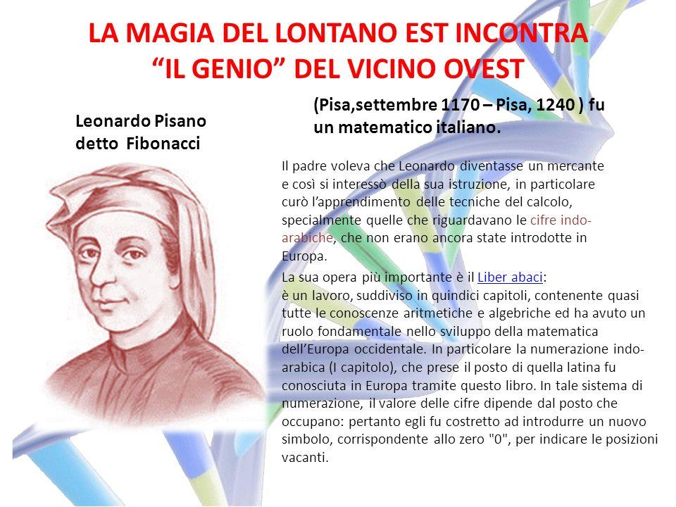 LA MAGIA DEL LONTANO EST INCONTRA IL GENIO DEL VICINO OVEST Leonardo Pisano detto Fibonacci (Pisa,settembre 1170 – Pisa, 1240 ) fu un matematico itali