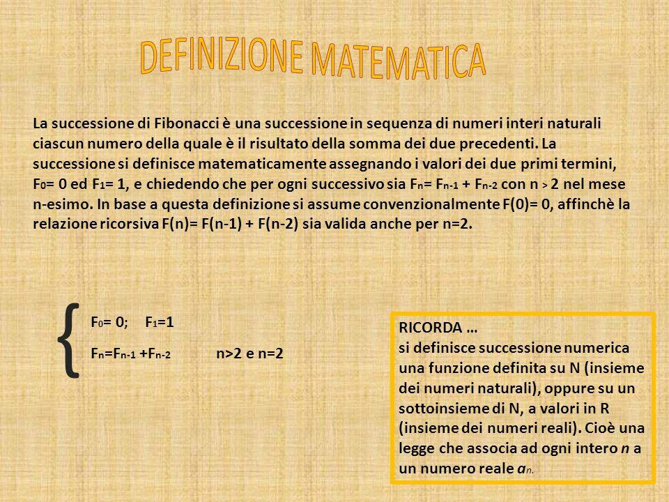 Notiamo che sommando i numeri che compongono ogni diagonale del triangolo di Tartaglia, si ottengono i numeri della successione di Fibonacci.