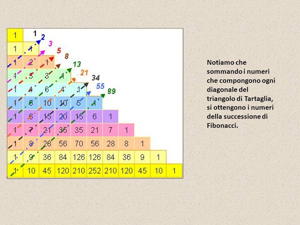 Le piccole infiorescenze al centro del girasole sono disposte lungo due insiemi di spirali, che girano in senso orario e antiorario, seguendo i numeri di Fibonacci Mario Merz utilizzò i numeri di Fibonacci su una delle fiancate della Mole Antonelliana di Torino La durata di un brano, il n° di note oppure le battute seguono la serie di Fibonacci Nei giochi sistemici, i numeri di Fibonacci vengono utilizzati come montanti per le puntate I numeri di Fibonacci vengono utilizzati nel processore Pentium della Intel per la risoluzione di algoritmi I numeri di Fibonacci sono utilizzati per le previsioni dellandamento dei titoli in borsa