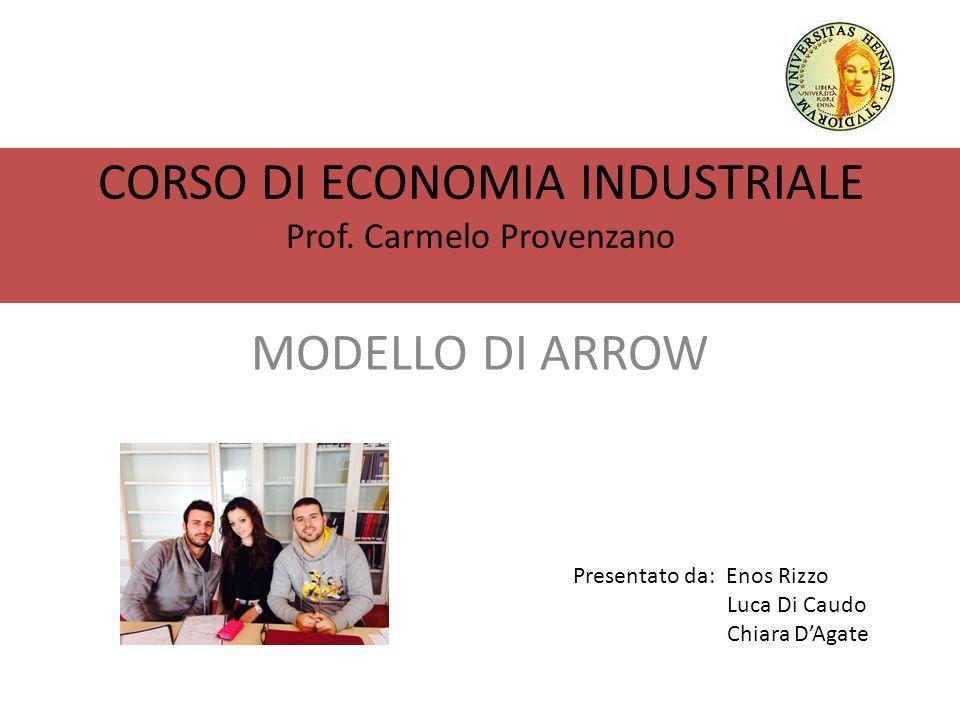 CORSO DI ECONOMIA INDUSTRIALE Prof. Carmelo Provenzano MODELLO DI ARROW Presentato da: Enos Rizzo Luca Di Caudo Chiara DAgate