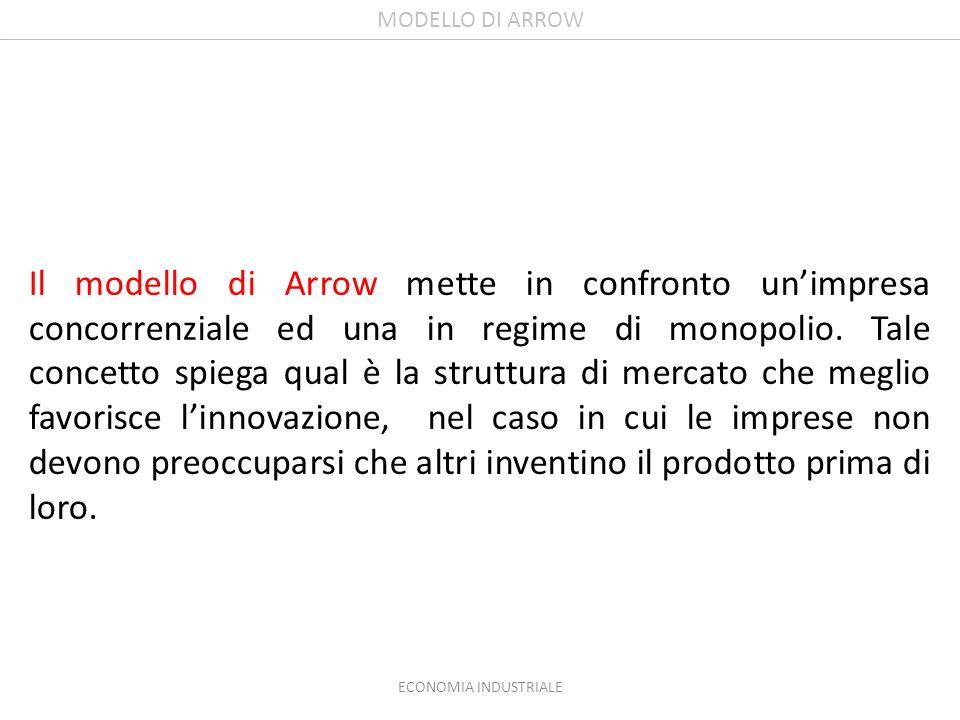Il modello di Arrow mette in confronto unimpresa concorrenziale ed una in regime di monopolio. Tale concetto spiega qual è la struttura di mercato che