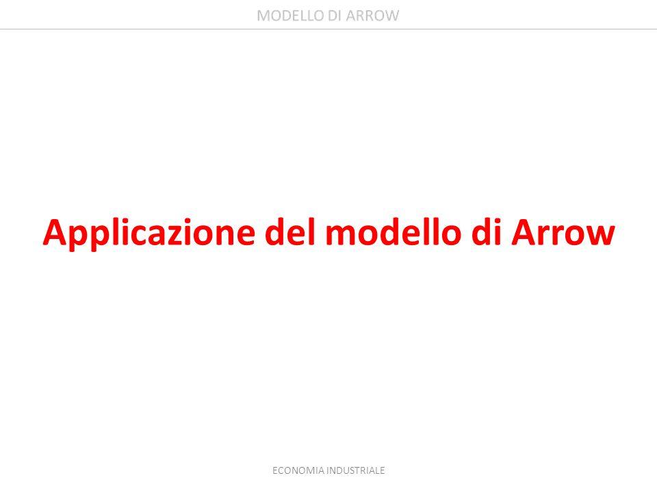 Applicazione del modello di Arrow ECONOMIA INDUSTRIALE