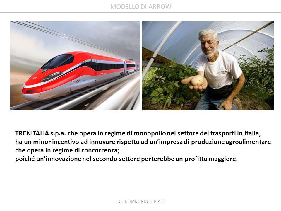 TRENITALIA s.p.a. che opera in regime di monopolio nel settore dei trasporti in Italia, ha un minor incentivo ad innovare rispetto ad unimpresa di pro