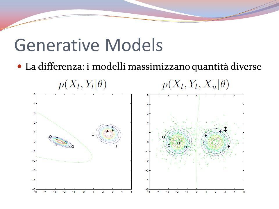 Generative Models La differenza: i modelli massimizzano quantità diverse