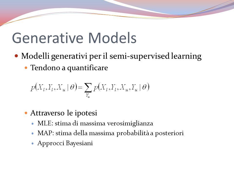 Generative Models Modelli generativi per il semi-supervised learning Tendono a quantificare Attraverso le ipotesi MLE: stima di massima verosimiglianz