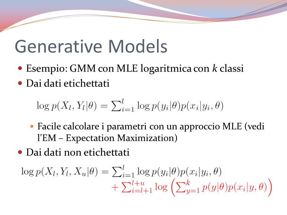 Generative Models Esempio: GMM con MLE logaritmica con k classi Dai dati etichettati Facile calcolare i parametri con un approccio MLE (vedi lEM – Exp