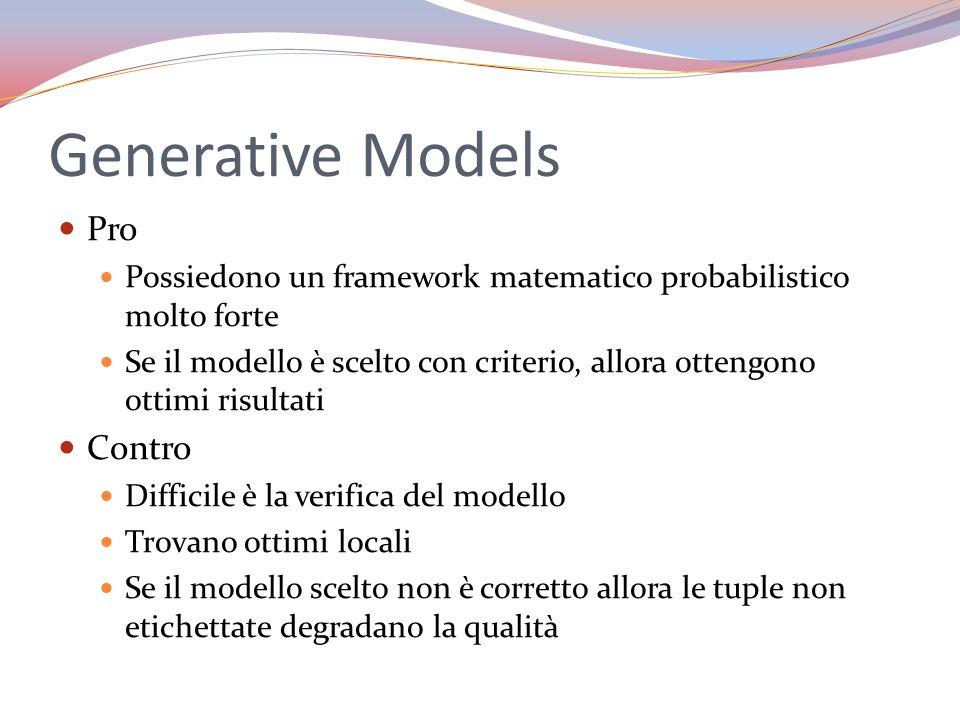 Generative Models Pro Possiedono un framework matematico probabilistico molto forte Se il modello è scelto con criterio, allora ottengono ottimi risul