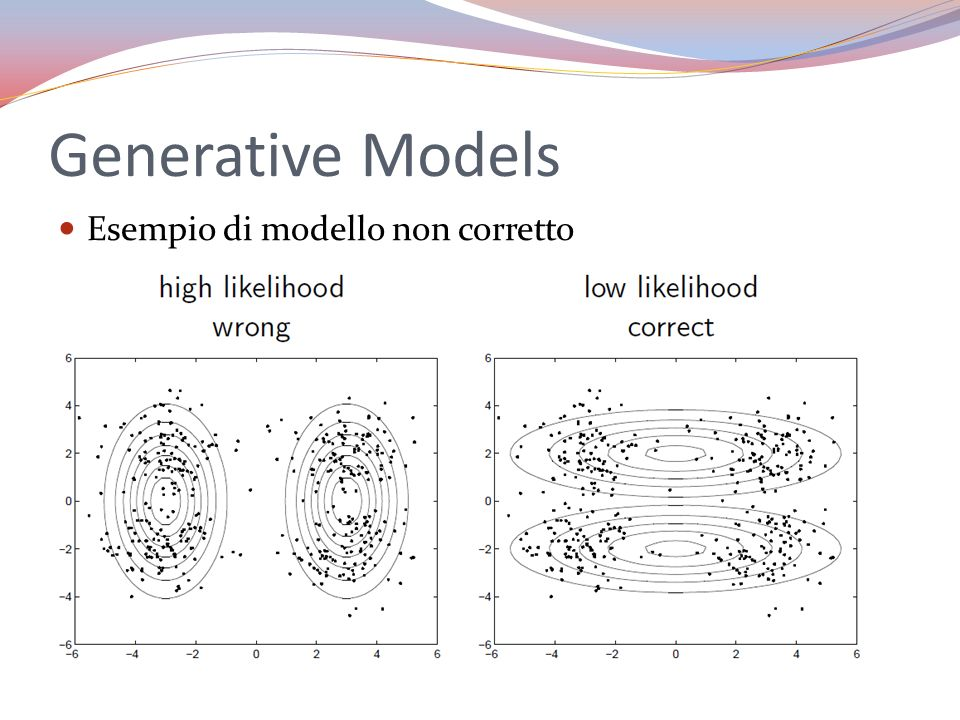 T-SVMs Le Trasductive Support Vector Machines (T-SVMs) sono lestensione al semi-supervised learning delle SVMs