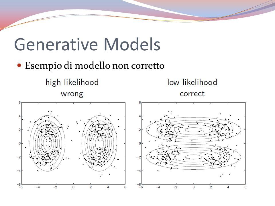Generative Models Esempio di modello non corretto