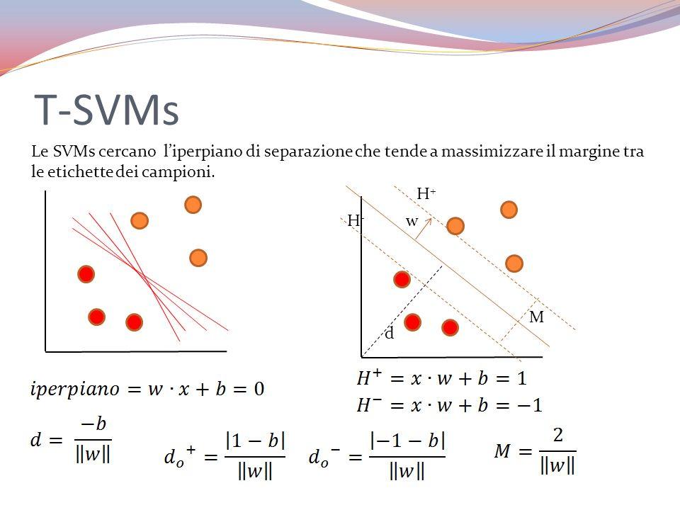 T-SVMs Le SVMs cercano liperpiano di separazione che tende a massimizzare il margine tra le etichette dei campioni. w H+H+ H-H- M d