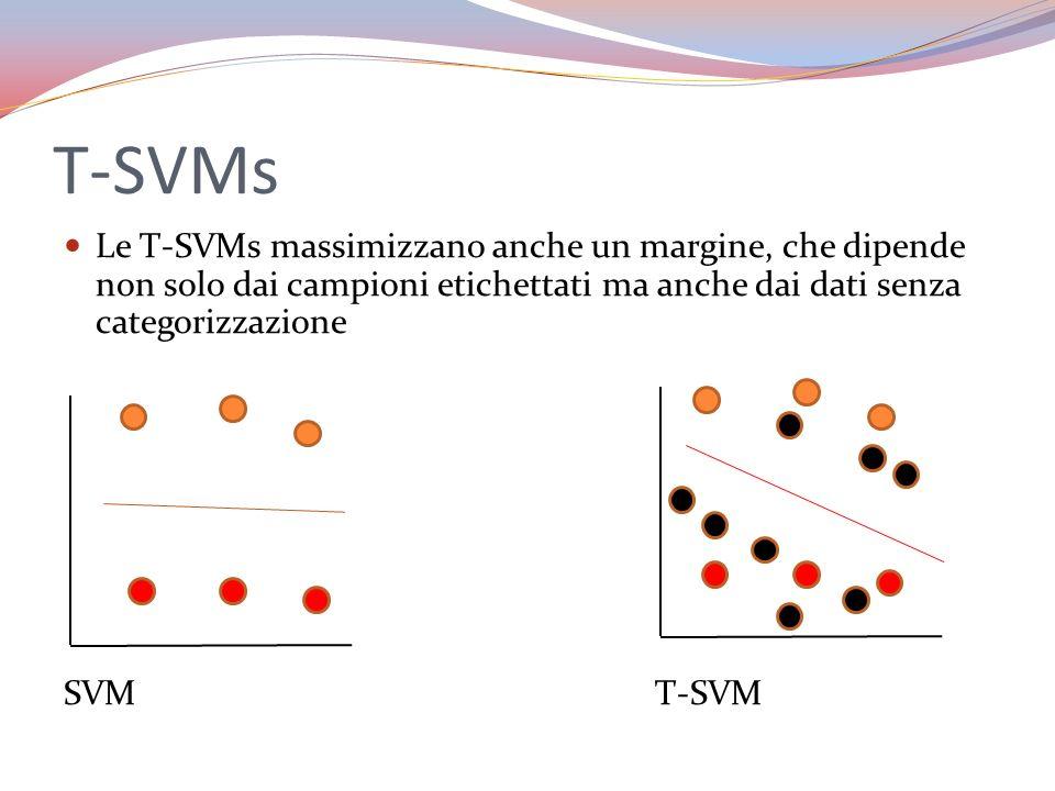 T-SVMs Le T-SVMs massimizzano anche un margine, che dipende non solo dai campioni etichettati ma anche dai dati senza categorizzazione SVM T-SVM