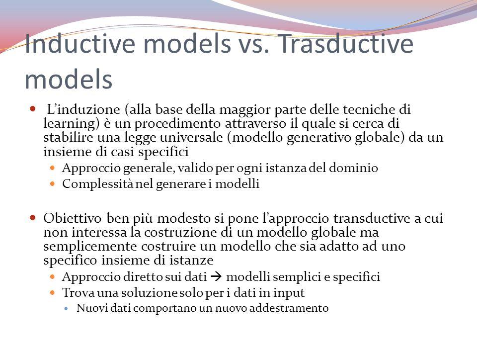 Inductive models vs. Trasductive models Linduzione (alla base della maggior parte delle tecniche di learning) è un procedimento attraverso il quale si