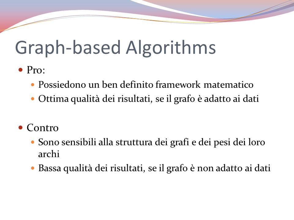 Graph-based Algorithms Pro: Possiedono un ben definito framework matematico Ottima qualità dei risultati, se il grafo è adatto ai dati Contro Sono sen