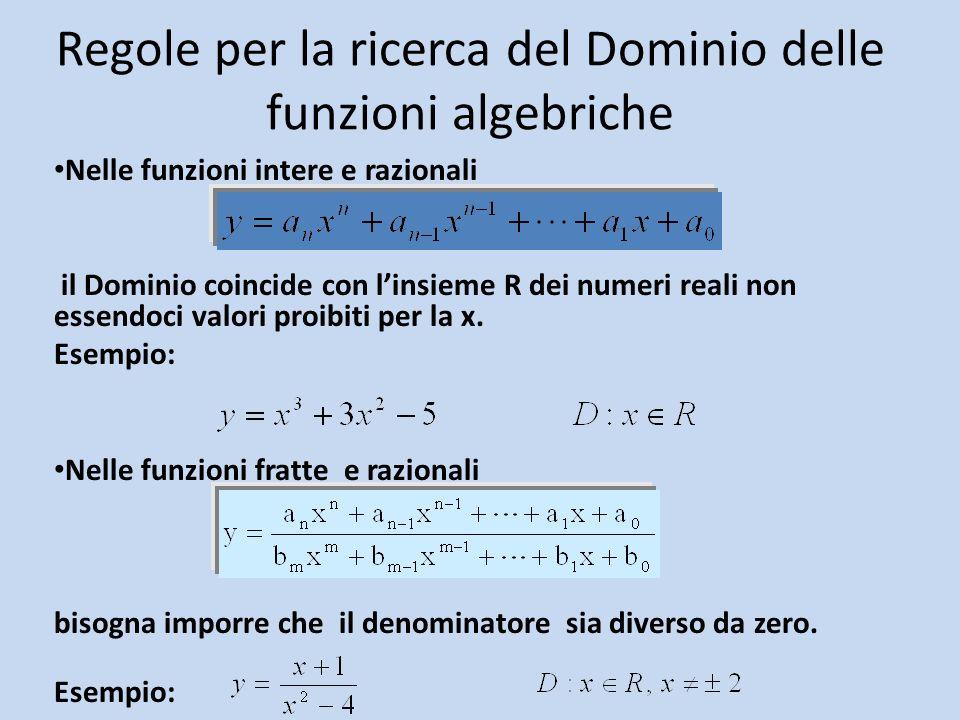 Regole per la ricerca del Dominio delle funzioni algebriche Nelle funzioni intere e razionali il Dominio coincide con linsieme R dei numeri reali non essendoci valori proibiti per la x.